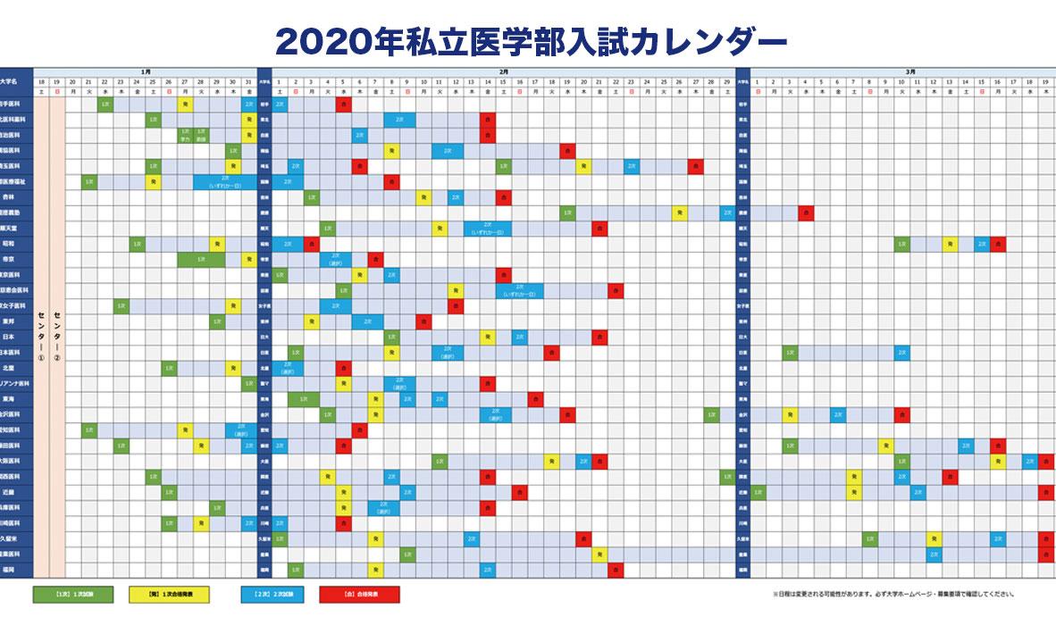 医学部日程カレンダー