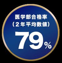 医学部合格率79%(2年平均数値)